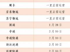 2020年快递春节停运时间表 快递公司全面复工达四成