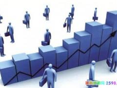 做微商怎么发展代理 微商如何计算利润?