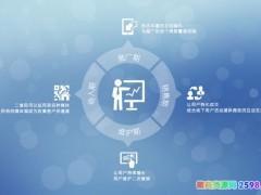 微信朋友圈卖东西的9条独家代理铁律 微信社群营销策略