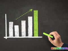 微商新人如何提高销售技巧?